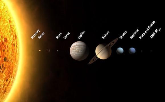 Solar System After Minor Adjustment